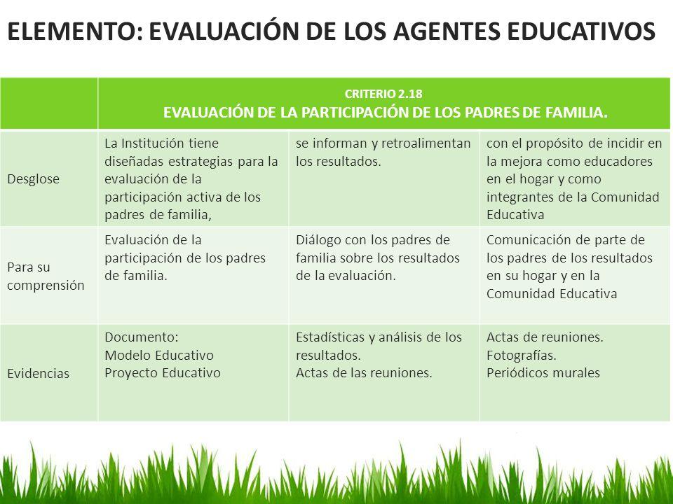 EVALUACIÓN DE LA PARTICIPACIÓN DE LOS PADRES DE FAMILIA.