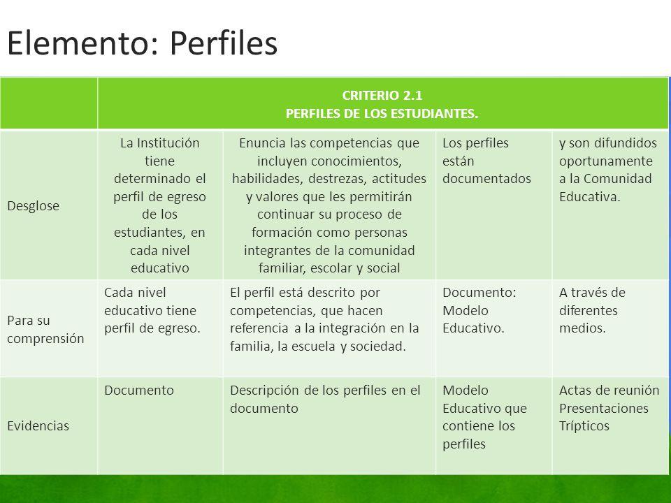 PERFILES DE LOS ESTUDIANTES.