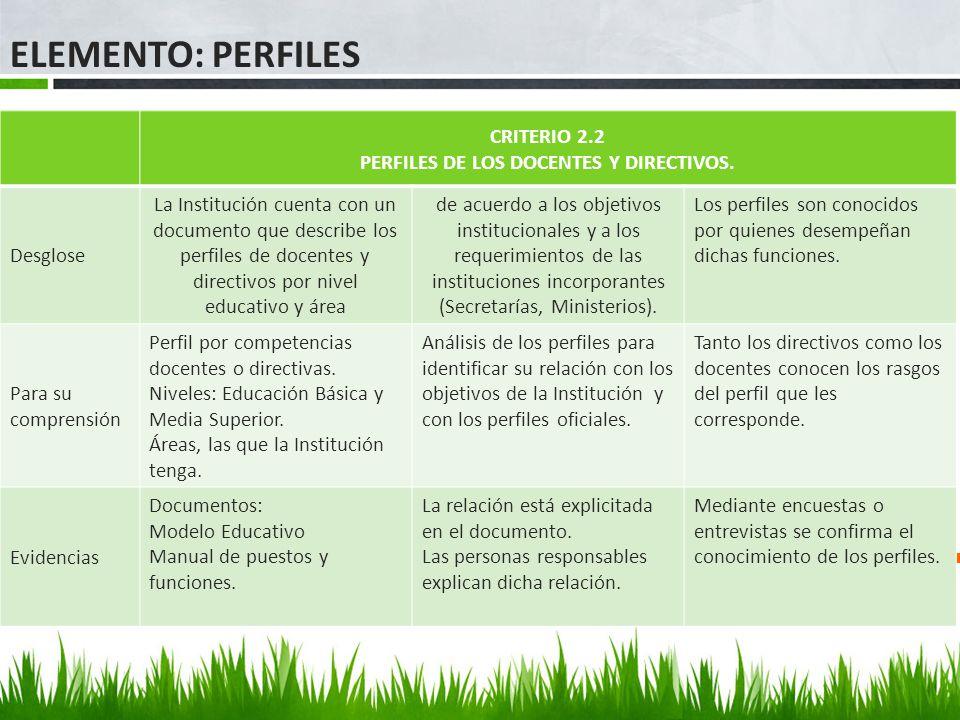 PERFILES DE LOS DOCENTES Y DIRECTIVOS.
