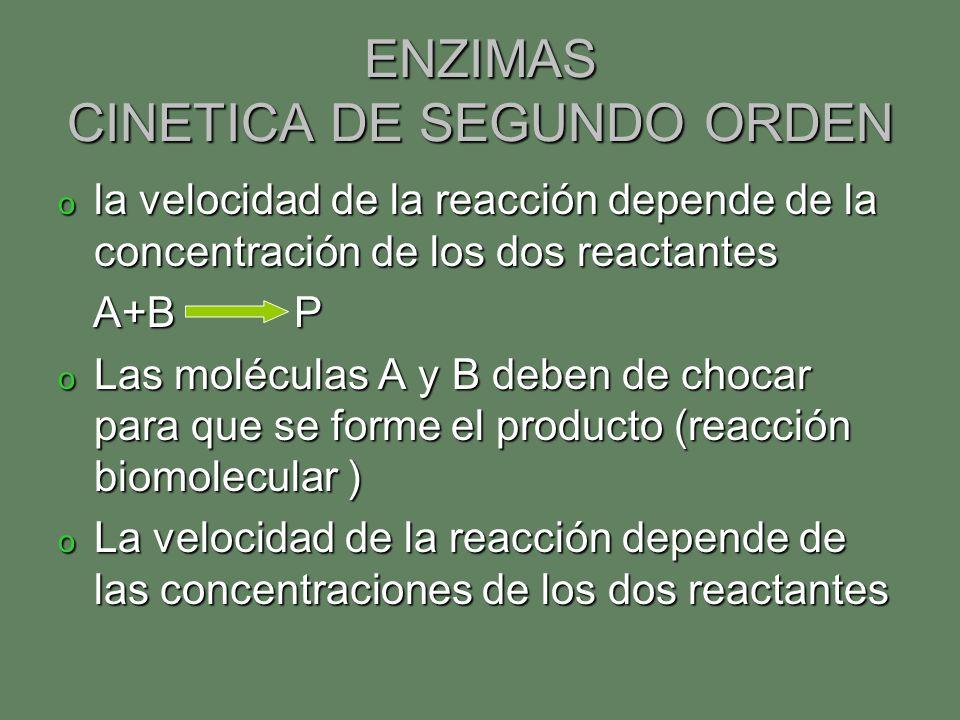 ENZIMAS CINETICA DE SEGUNDO ORDEN