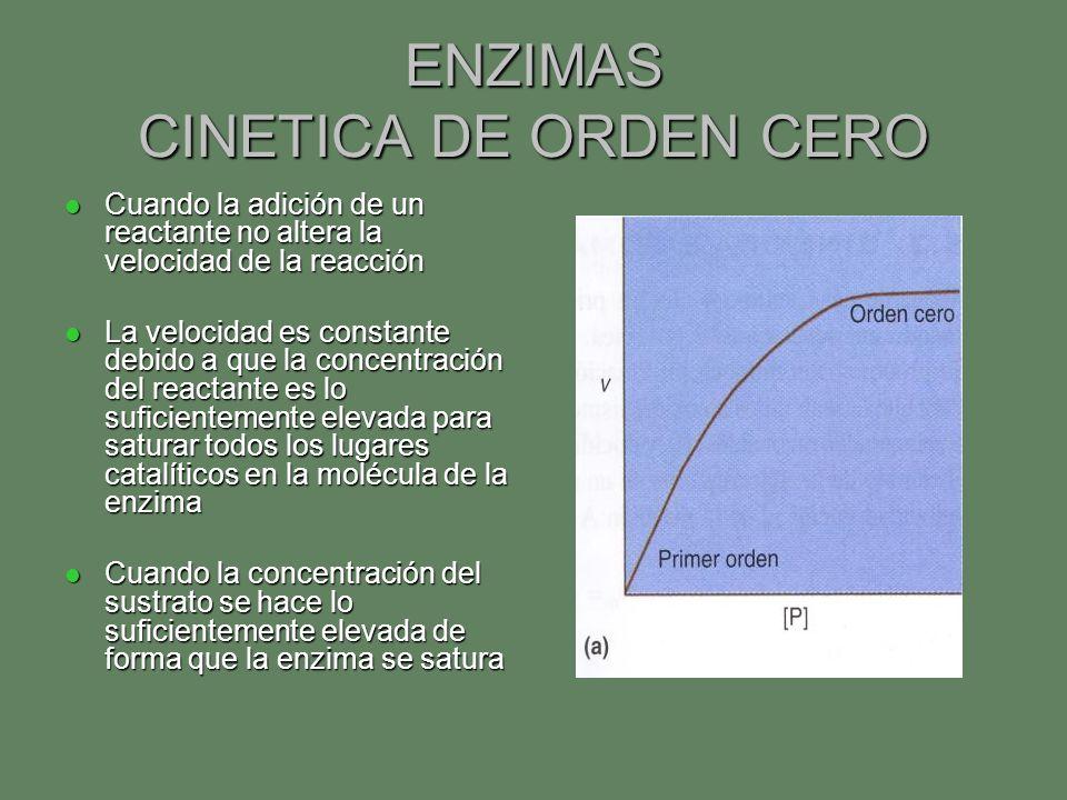 ENZIMAS CINETICA DE ORDEN CERO