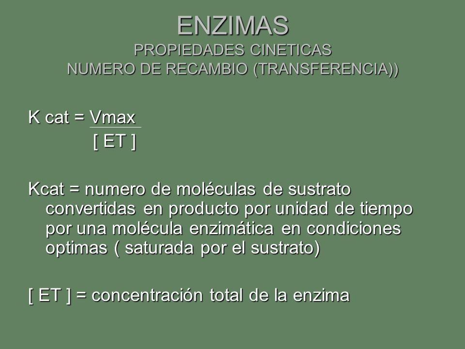 ENZIMAS PROPIEDADES CINETICAS NUMERO DE RECAMBIO (TRANSFERENCIA))