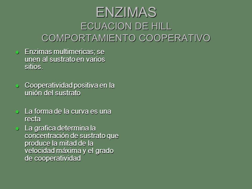 ENZIMAS ECUACION DE HILL COMPORTAMIENTO COOPERATIVO