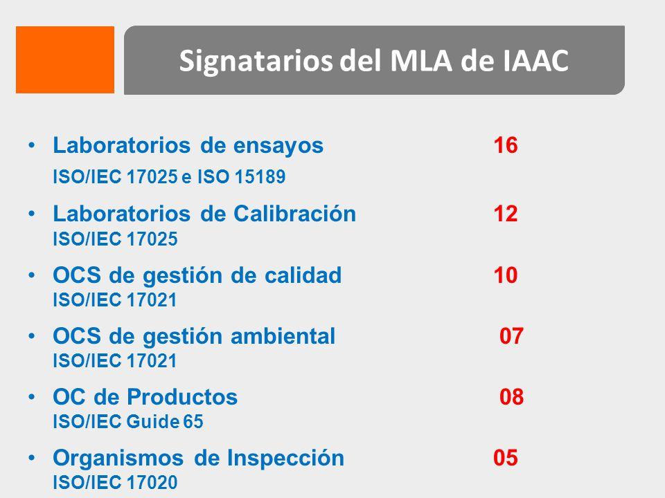 Signatarios del MLA de IAAC