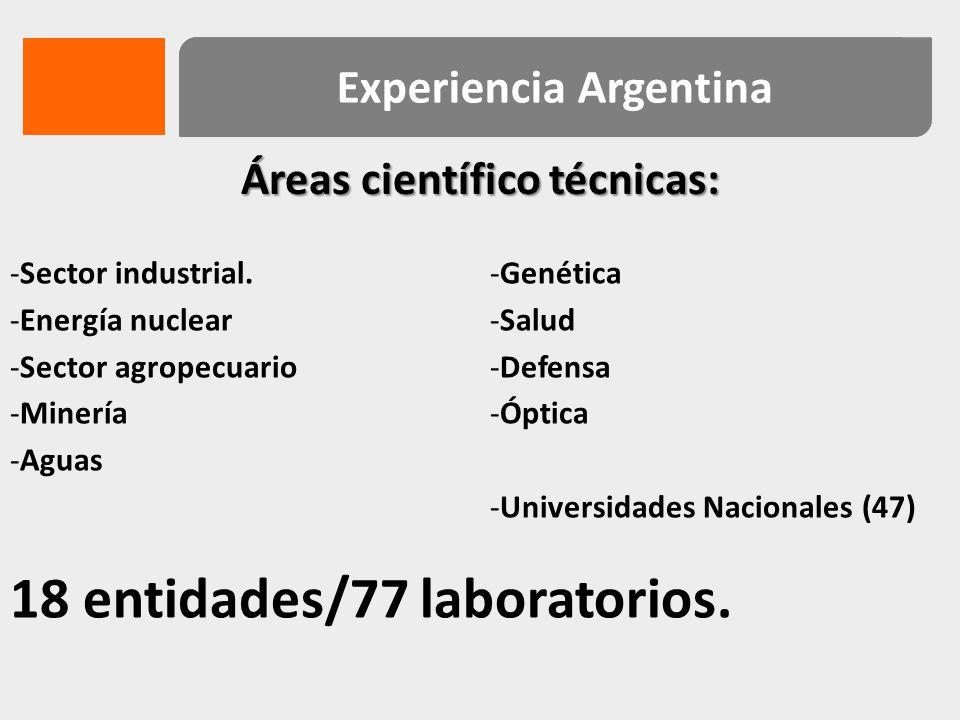 Experiencia Argentina Áreas científico técnicas: