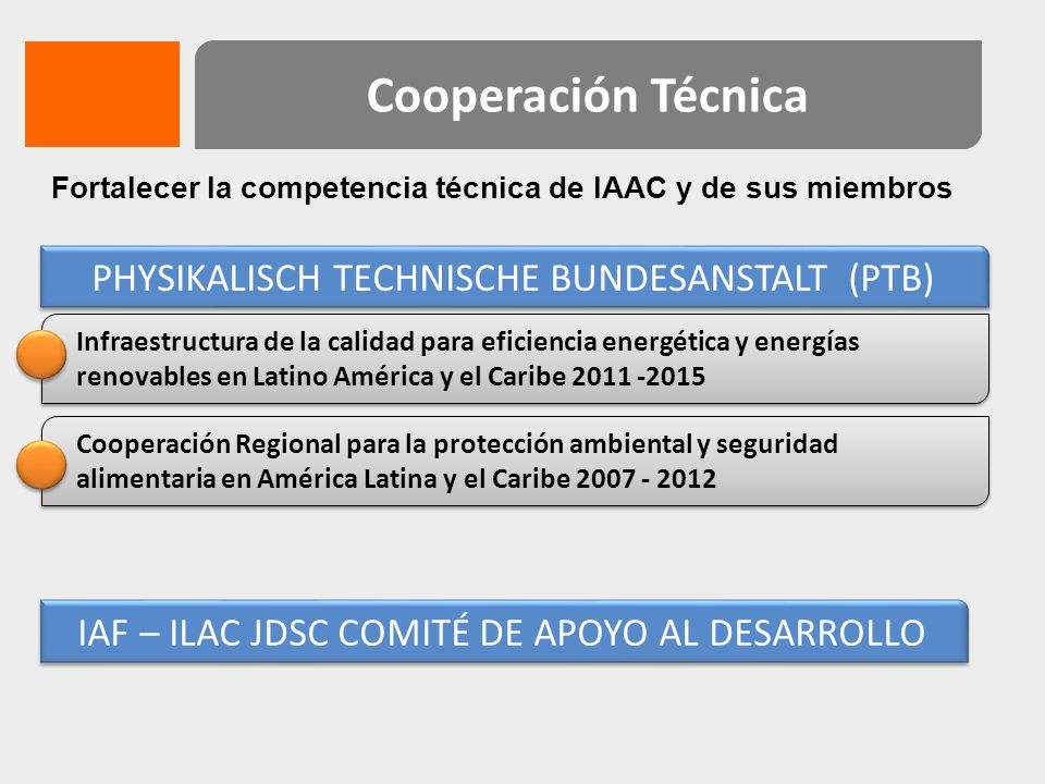 Cooperación Técnica PHYSIKALISCH TECHNISCHE BUNDESANSTALT (PTB)