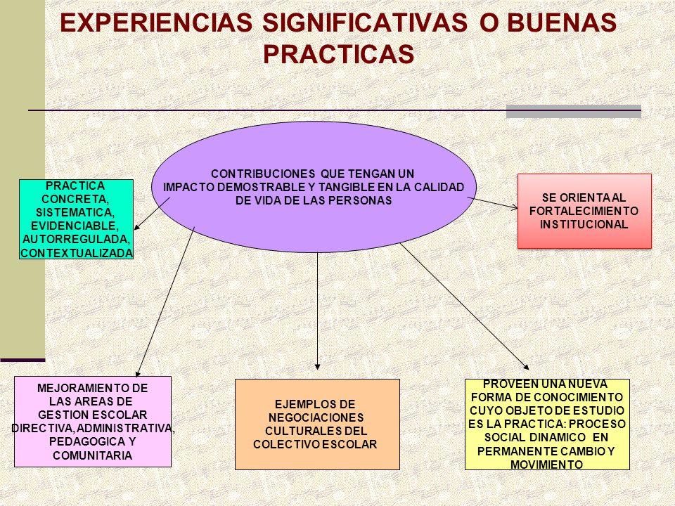 EXPERIENCIAS SIGNIFICATIVAS O BUENAS PRACTICAS