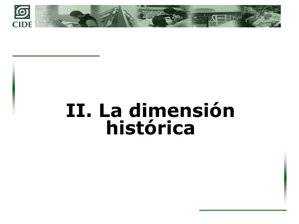 II. La dimensión histórica