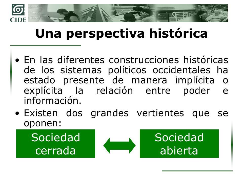 Una perspectiva histórica