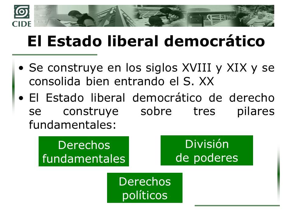 El Estado liberal democrático