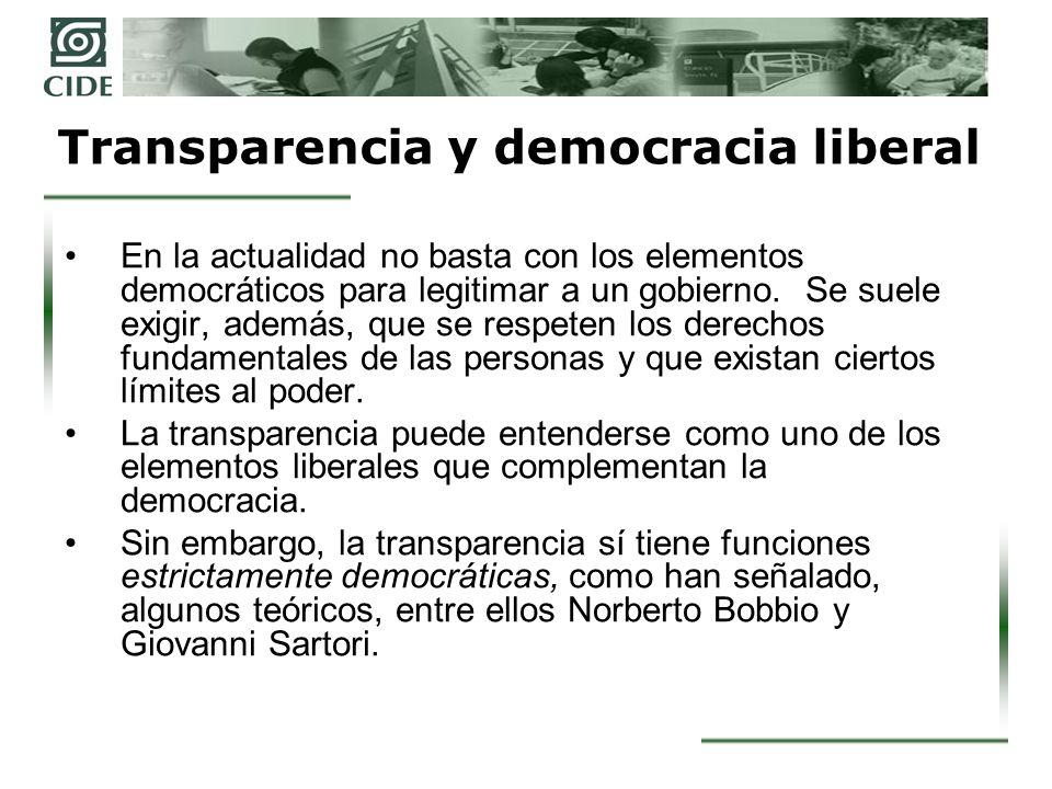 Transparencia y democracia liberal
