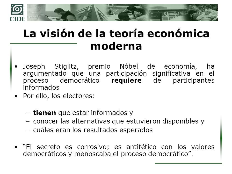 La visión de la teoría económica moderna