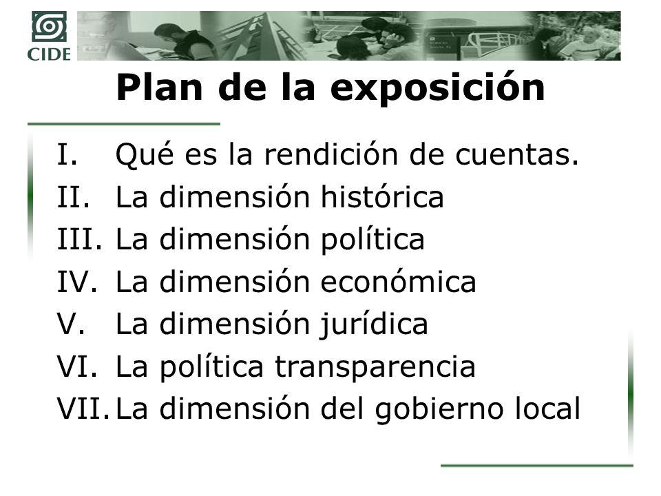 Plan de la exposición Qué es la rendición de cuentas.