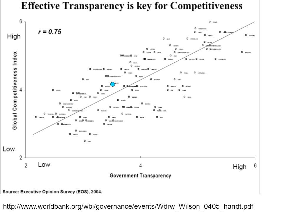 http://www.worldbank.org/wbi/governance/events/Wdrw_Wilson_0405_handt.pdf