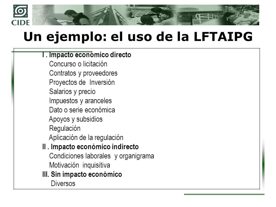 Un ejemplo: el uso de la LFTAIPG