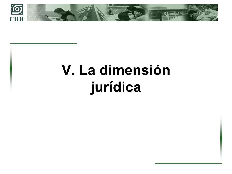 V. La dimensión jurídica