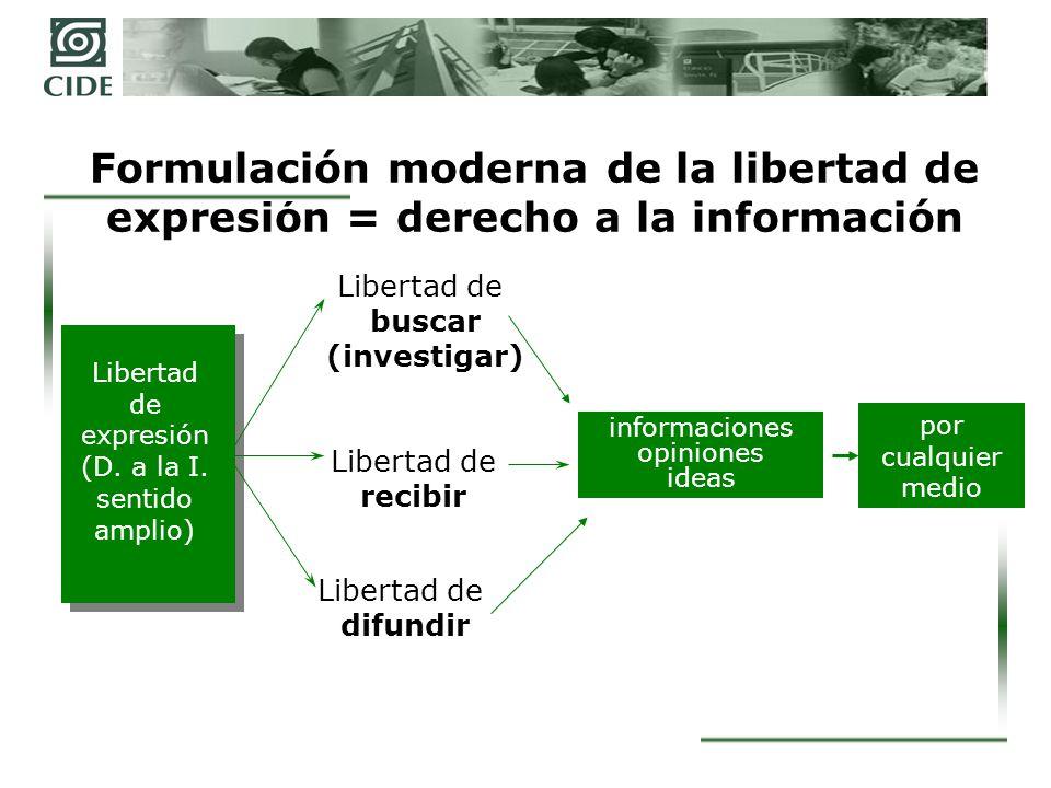 Formulación moderna de la libertad de expresión = derecho a la información