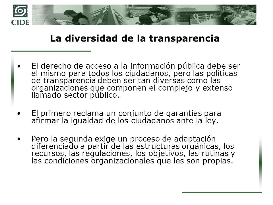 La diversidad de la transparencia