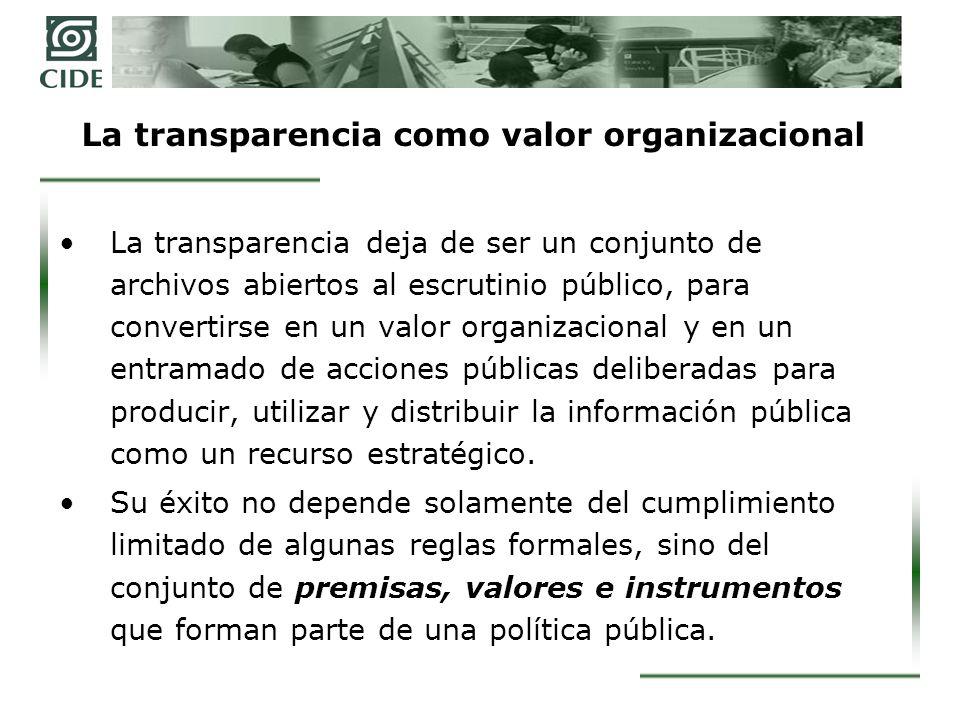 La transparencia como valor organizacional