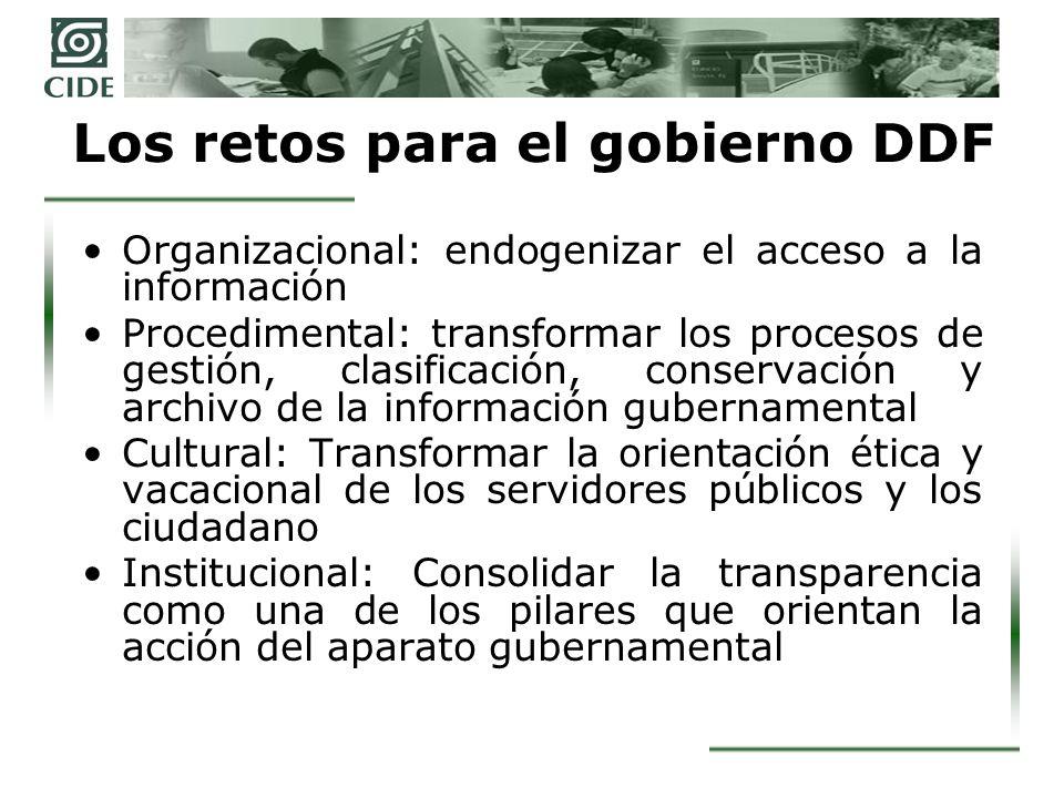 Los retos para el gobierno DDF