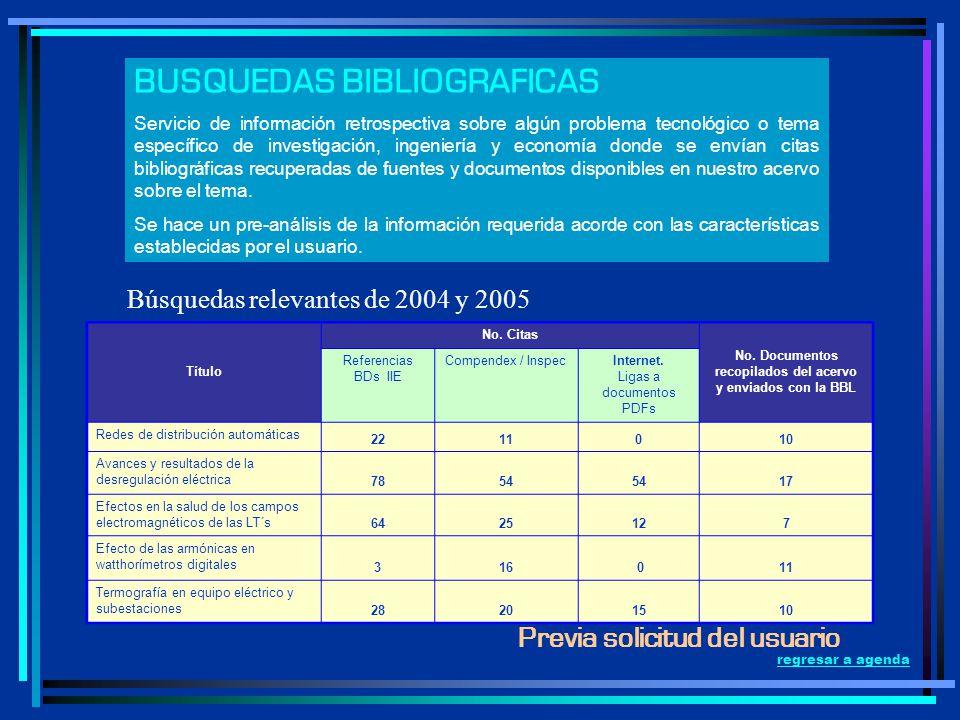 No. Documentos recopilados del acervo y enviados con la BBL