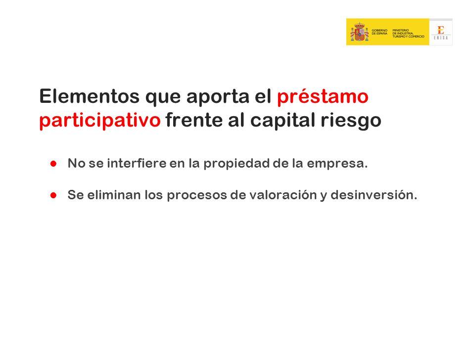Elementos que aporta el préstamo participativo frente al capital riesgo