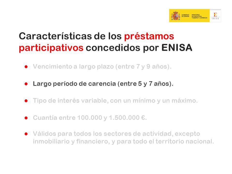 Características de los préstamos participativos concedidos por ENISA