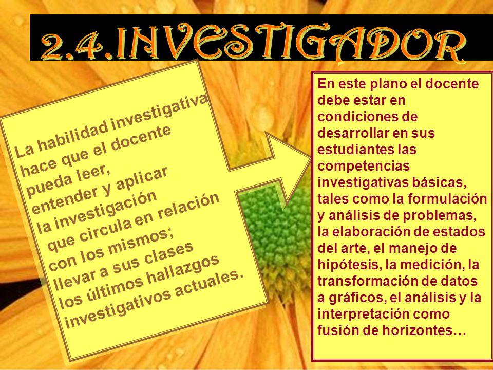 2.4.INVESTIGADOR La habilidad investigativa hace que el docente