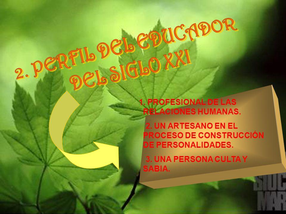 2. PERFIL DEL EDUCADOR DEL SIGLO XXI