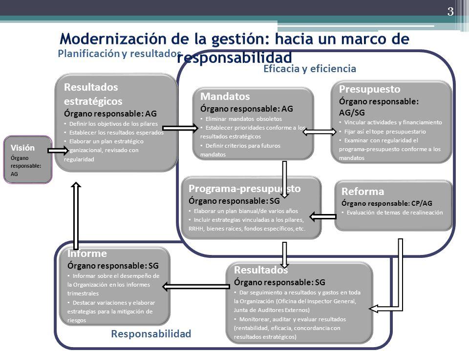 Modernización de la gestión: hacia un marco de responsabilidad
