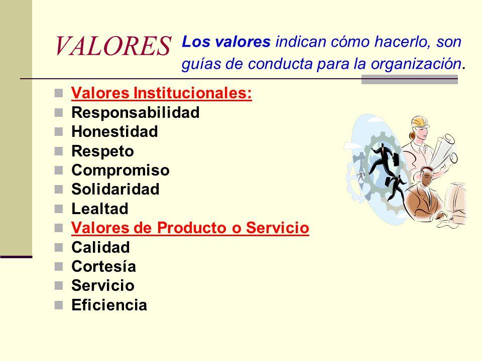 VALORES Los valores indican cómo hacerlo, son guías de conducta para la organización. Valores Institucionales: