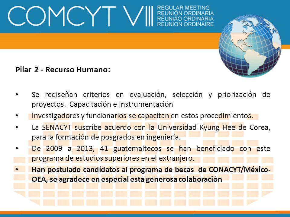 Pilar 2 - Recurso Humano: