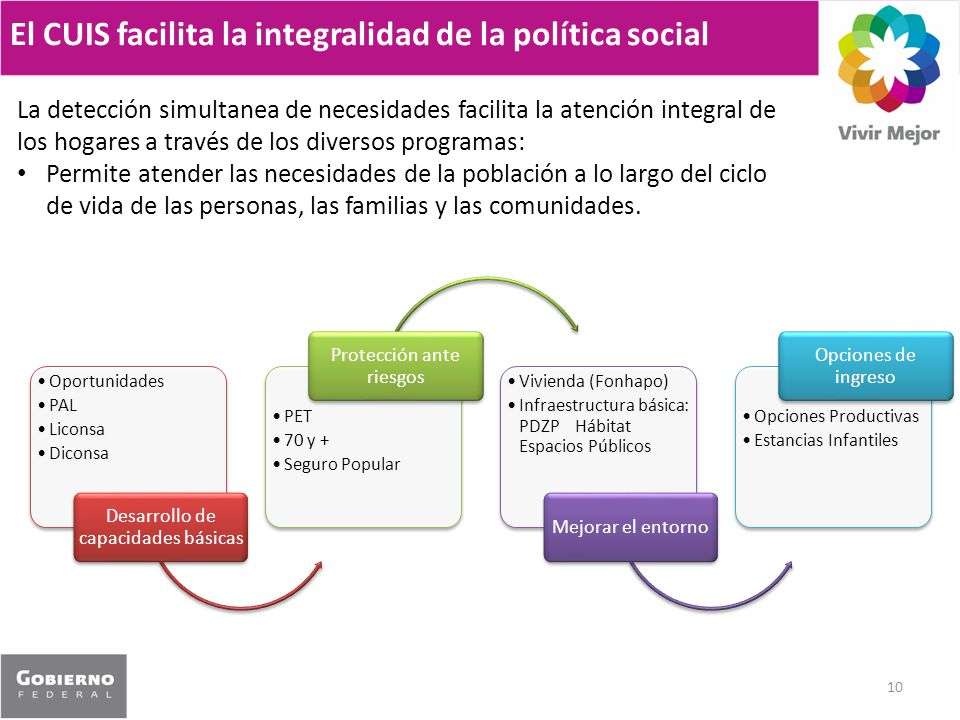 El CUIS facilita la integralidad de la política social