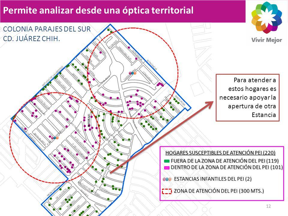Permite analizar desde una óptica territorial