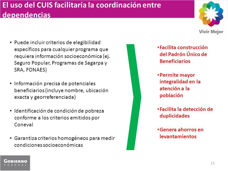 El uso del CUIS facilitaría la coordinación entre dependencias