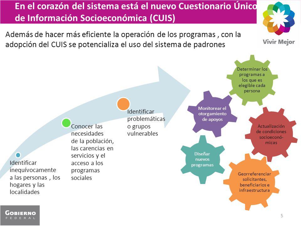 En el corazón del sistema está el nuevo Cuestionario Único de Información Socioeconómica (CUIS)