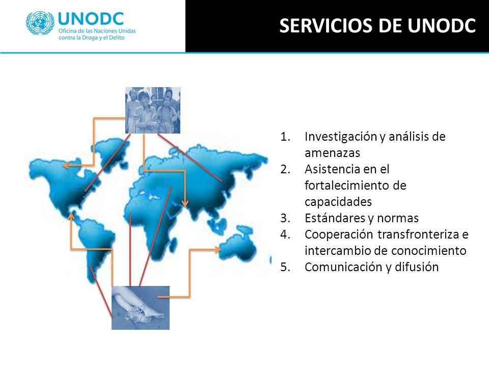 SERVICIOS DE UNODC Investigación y análisis de amenazas