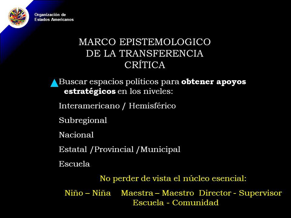 MARCO EPISTEMOLOGICO DE LA TRANSFERENCIA CRÍTICA
