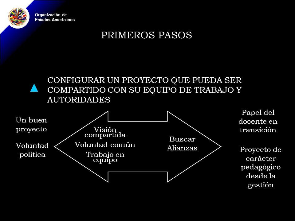 PRIMEROS PASOS CONFIGURAR UN PROYECTO QUE PUEDA SER COMPARTIDO CON SU EQUIPO DE TRABAJO Y AUTORIDADES.
