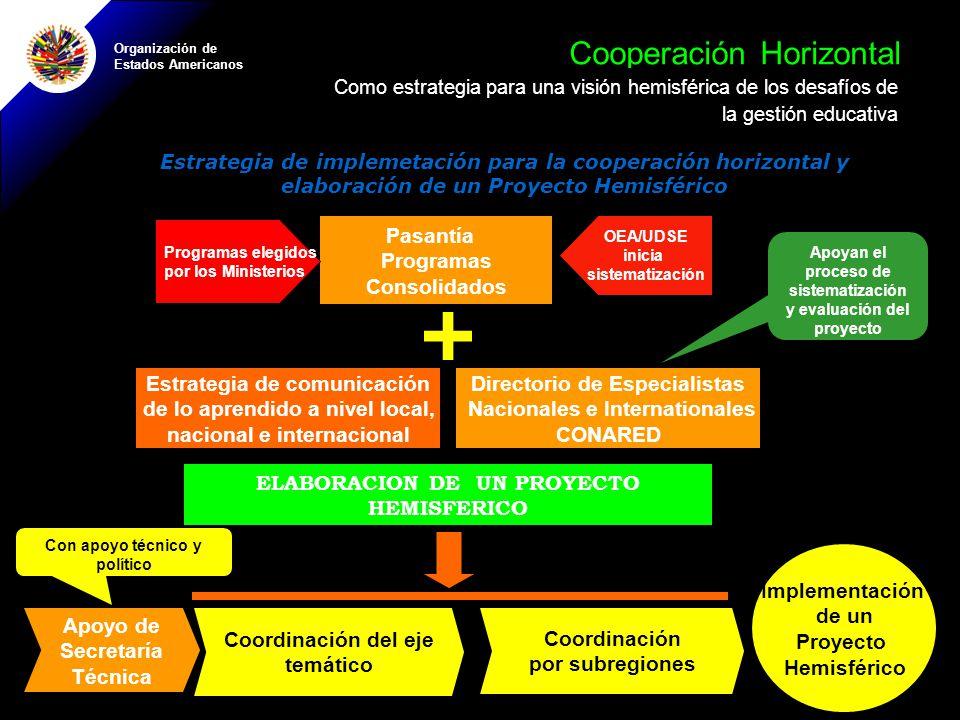 Cooperación Horizontal