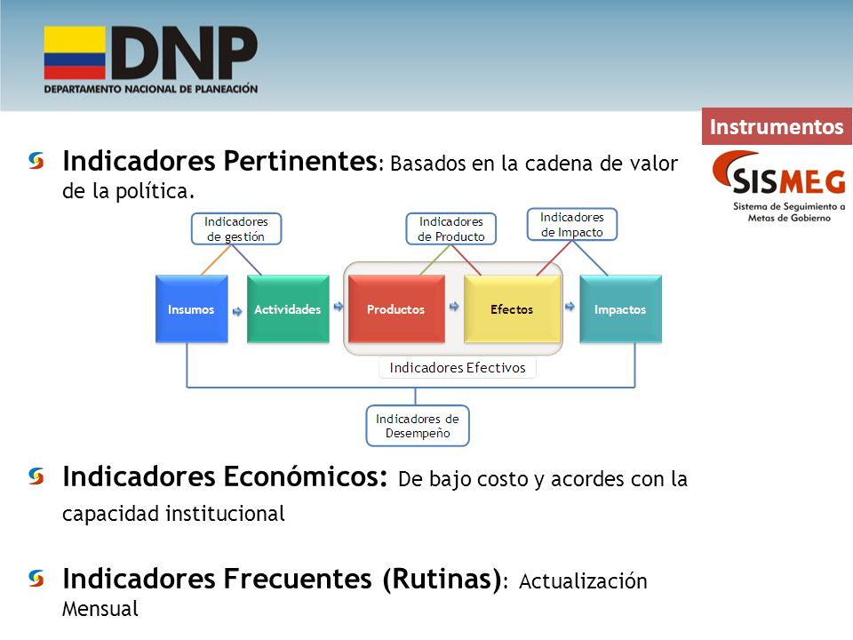 Indicadores Pertinentes: Basados en la cadena de valor de la política.