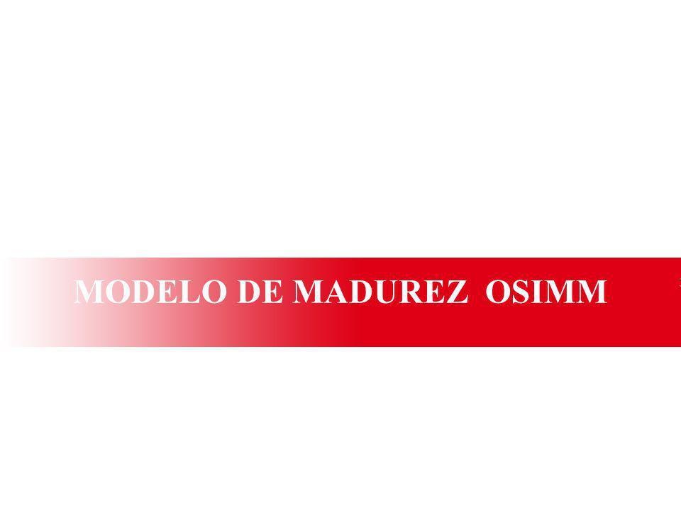 MODELO DE MADUREZ OSIMM