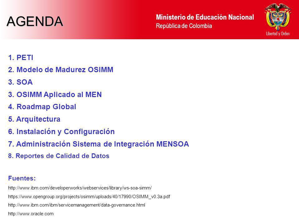 AGENDA 1. PETI 2. Modelo de Madurez OSIMM 3. SOA