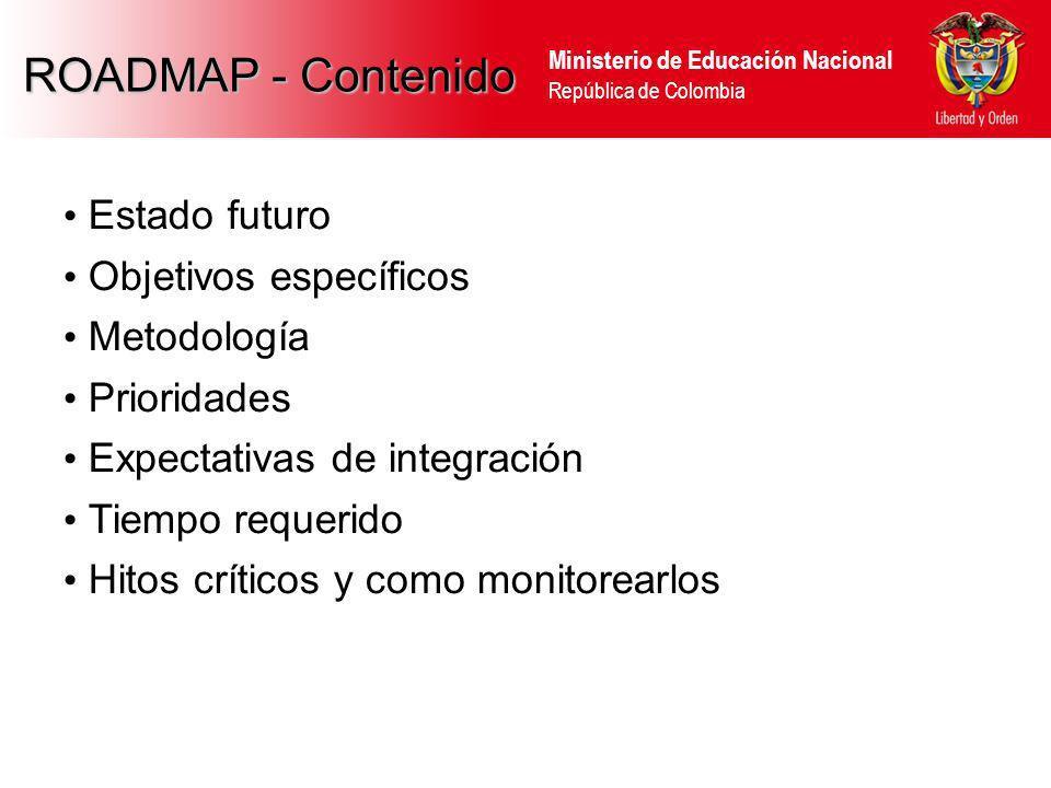 ROADMAP - Contenido Estado futuro Objetivos específicos Metodología