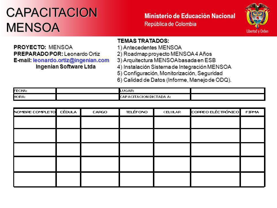 CAPACITACION MENSOA PROYECTO: MENSOA PREPARADO POR: Leonardo Ortiz