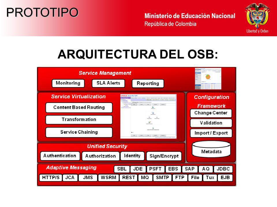 PROTOTIPO ARQUITECTURA DEL OSB: 32 32 32