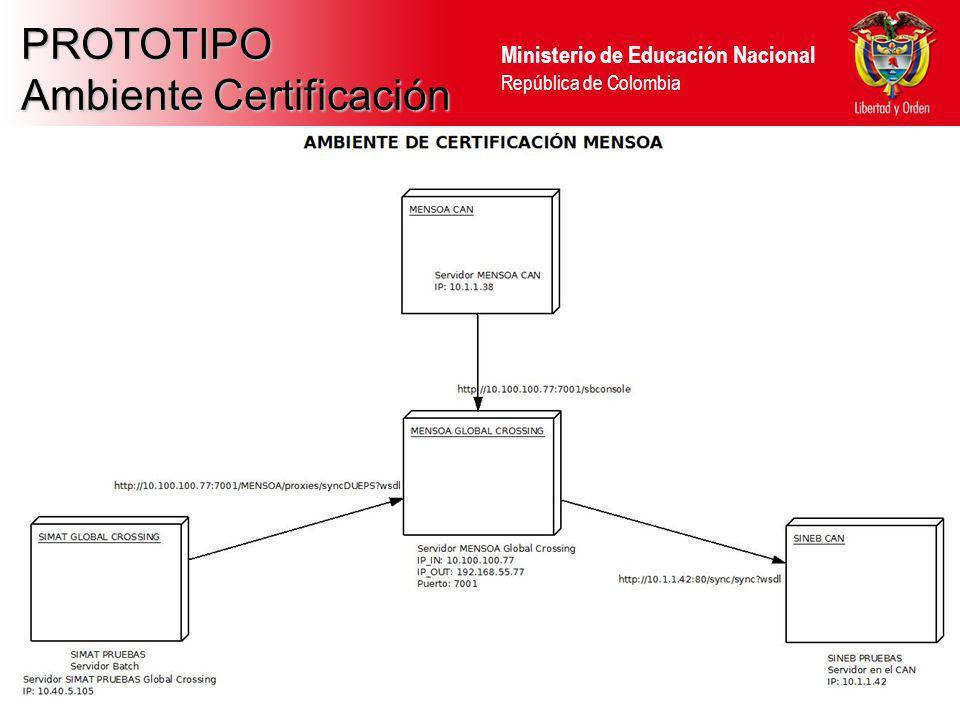 Ambiente Certificación