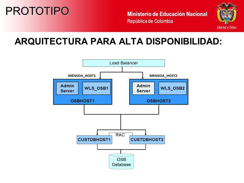 PROTOTIPO ARQUITECTURA PARA ALTA DISPONIBILIDAD: 36 36 36