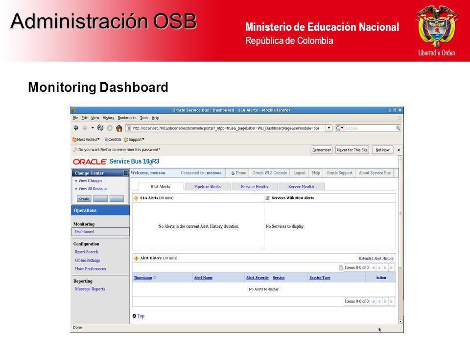 Administración OSB Monitoring Dashboard 42 42 42