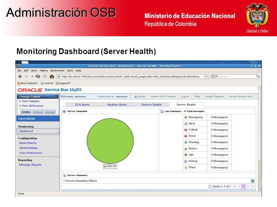 Administración OSB Monitoring Dashboard (Server Health) 43 43 43